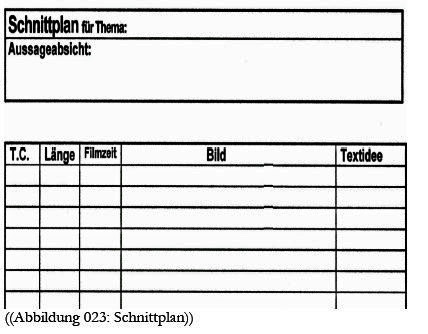 Werner-Medientraining: downloads